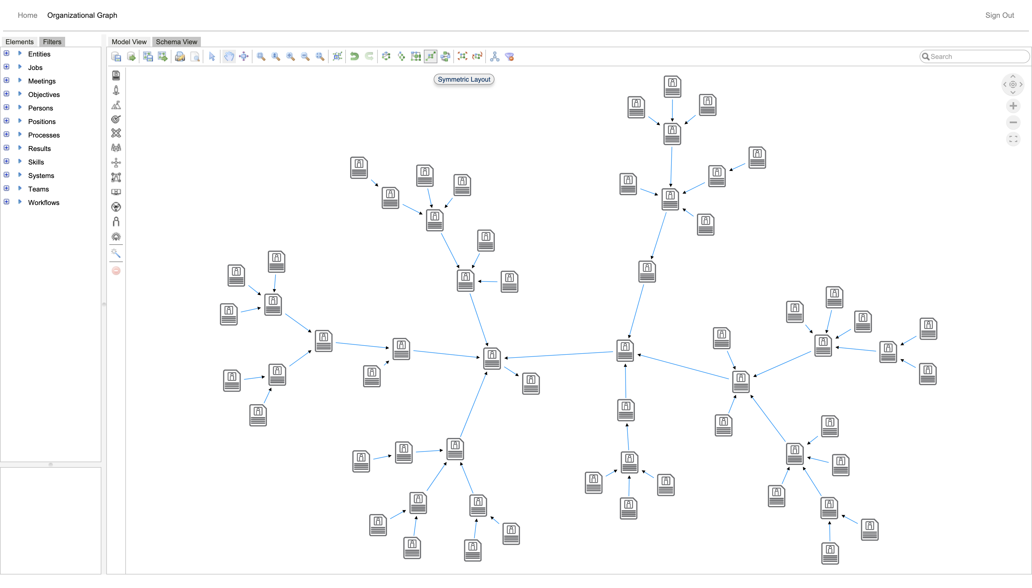 Image of an Org Graph